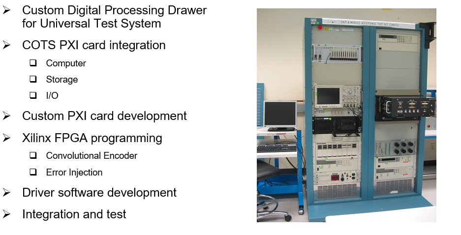 Example Digital Processing Drawer